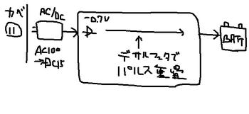 充電器構成.png